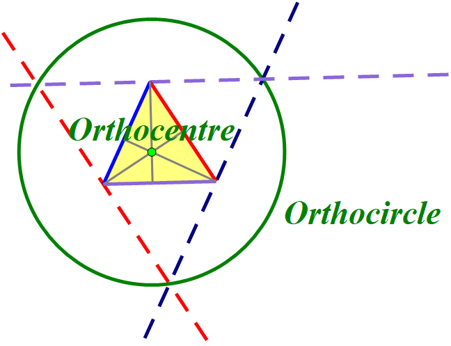 A construction of the orthocircle of a triangle