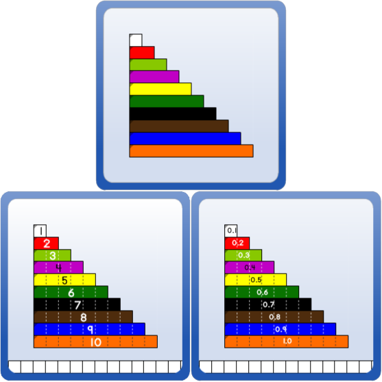 graphic regarding Cuisenaire Rods Printable referred to as Relational Rods+